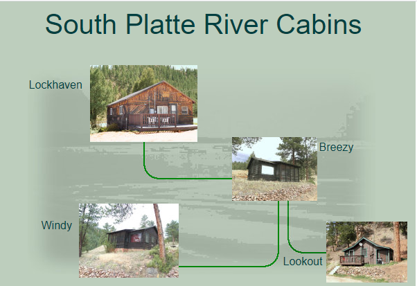 south platte river cabins february 2020.PNG